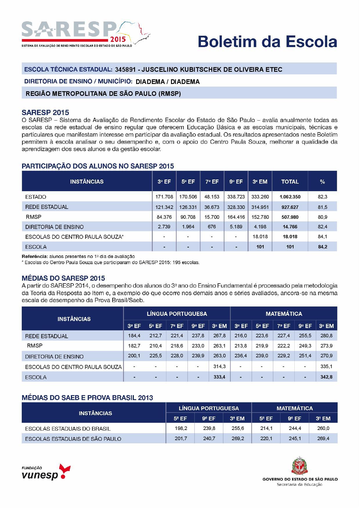 Boletim-ETE-2015_ETE_345891_1.pdf_saresp-page-001[1]